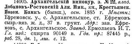 1910 год. Данные Архангельского завода.