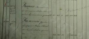 Межевание (1778 год). Участок 146 и 160